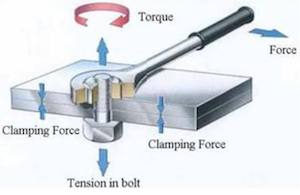 What is Torque Strength?.png